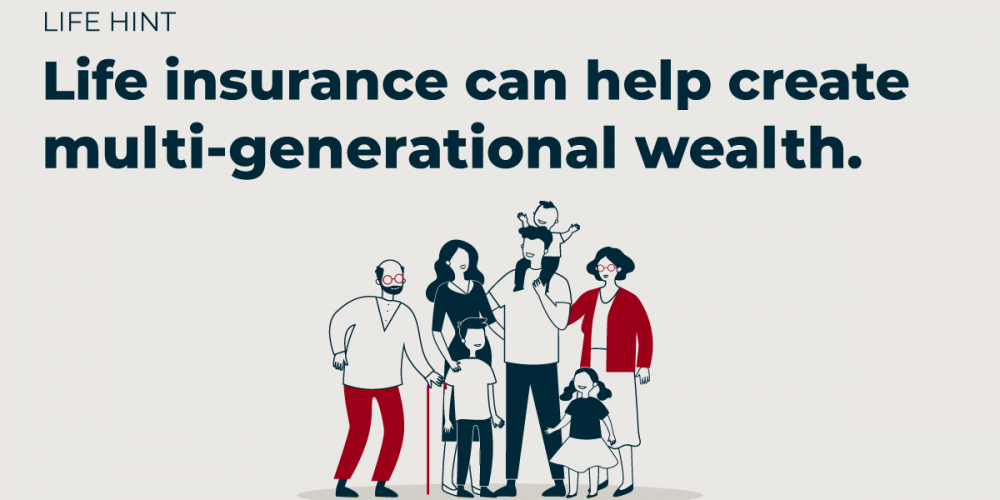 Life Insurance Planner and Calculator